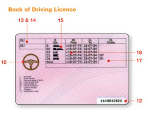 Verification Letter Photocard driving licence serial number waves