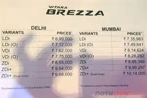 Maruti Suzuki Price In Delhi Maruti Vitara Brezza Delhi And Mumbai Prices