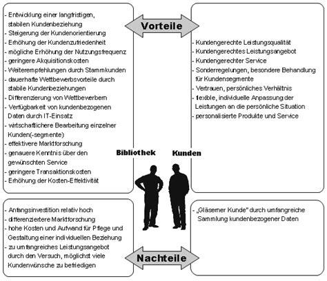 wärmepumpe vor und nachteile kundenbindungsmanagement einleitung www