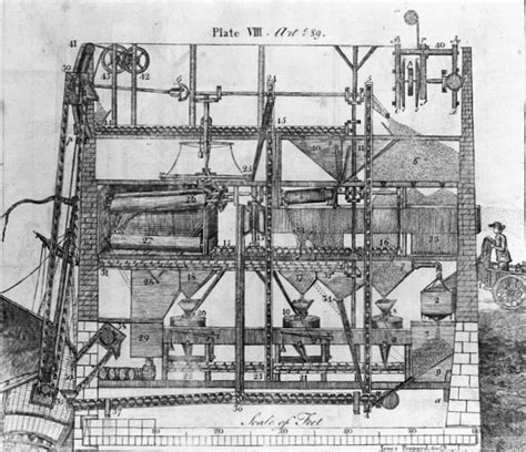 Home Design Evan Oliver This Week In History January 29 February 4 1787 Oliver