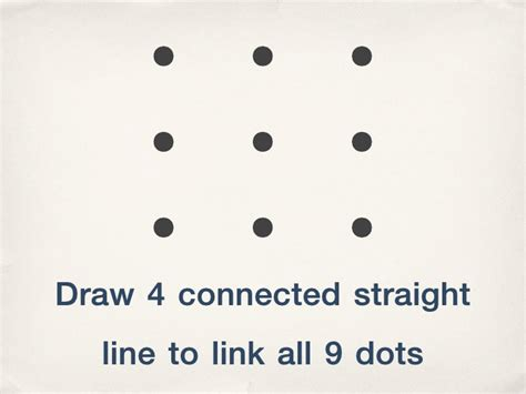 Https Www Linkedin Pulse 10 Years Linking Dots Chris Ortega Mba by Thinking Out Of The Box