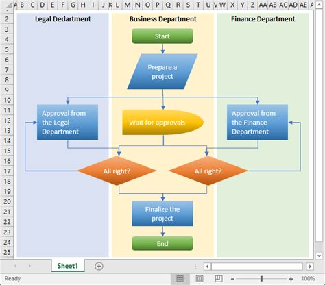 make flowchart in excel how to create a flowchart in excel create a flowchart