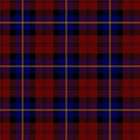blue kilt pattern the aitken clan tartan pattern wallpaper wide screen