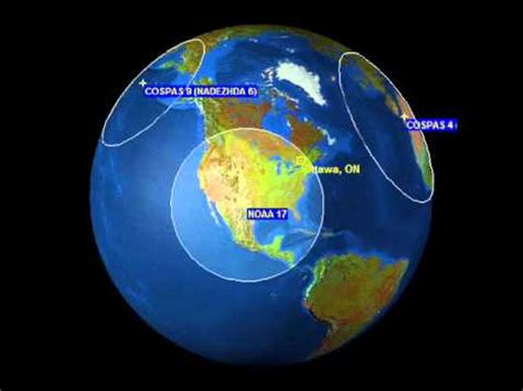 satélite leo low earth orbit youtube