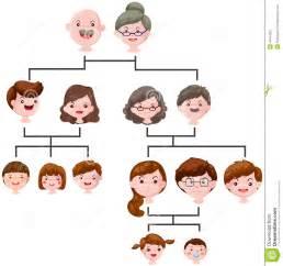 cartoon family tree stock vector image 44912361
