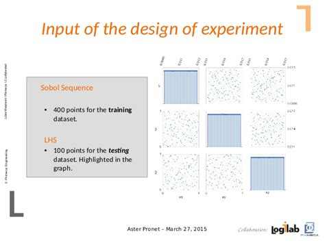 design of experiment dataset study of the dynamic behavior of a pump with code aster on