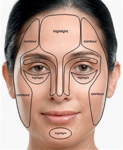 contouring makeup kit mac makeup vidalondon