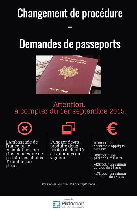 Lettre De Mission Visa Arabie Saoudite Normes Des Photographies D Identit 233 Pour Les Passeports Et Les Ambassade De En