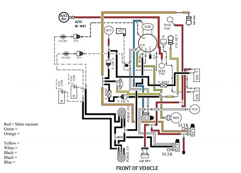 ford wiring harness diagram wiring diagram and schematic