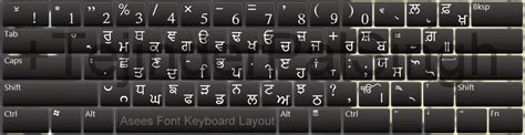 keyboard layout of joy font knowledge bite asees font