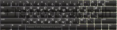 layout keyboard shivaji01 font punjabi asees font keyboard layout in black knowledge bite