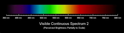 Visible Spectrum Of Light by Spectra Coming To Haunt Your Roy G Biv Chemistry