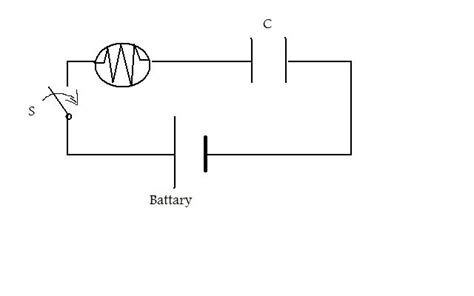 an uncharged capacitor and resistor are connected in series to a battery resistance of an uncharged capacitor 28 images college physics dc circuits containing
