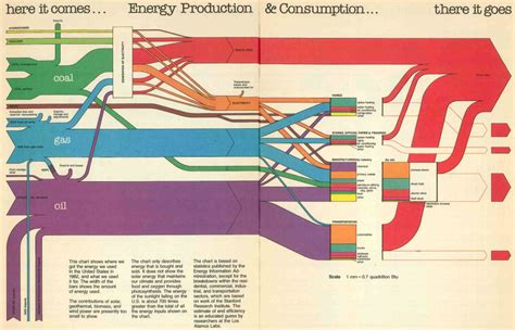 sankey diagram tv sankey diagram tv 28 images sankey diagram business