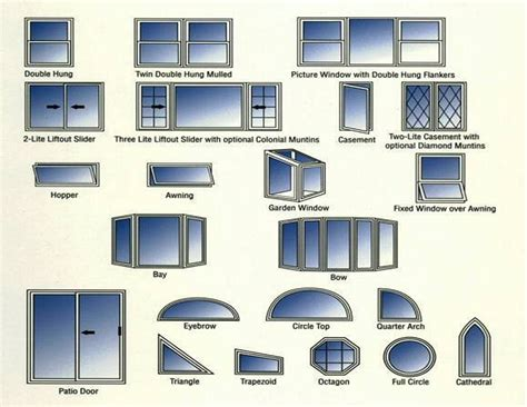 different types of floor plans different floor plans 28 images different kinds of