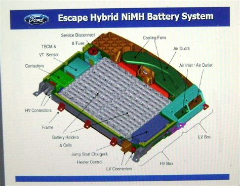 ford escape hybrid battery battery cooling fan failure warranty or not page 2