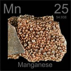 Manganese Protons Transition Metals Periodic Table