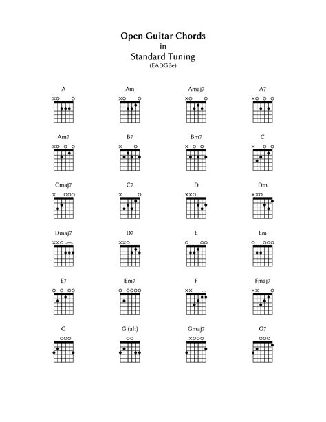 Open Tuning Chords Pdf Download