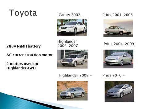 layout strategy of toyota layout strategy toyota hybrid models around us today