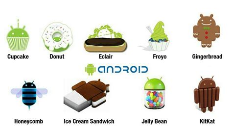 android update names how android has evolved throughout the years naldotech