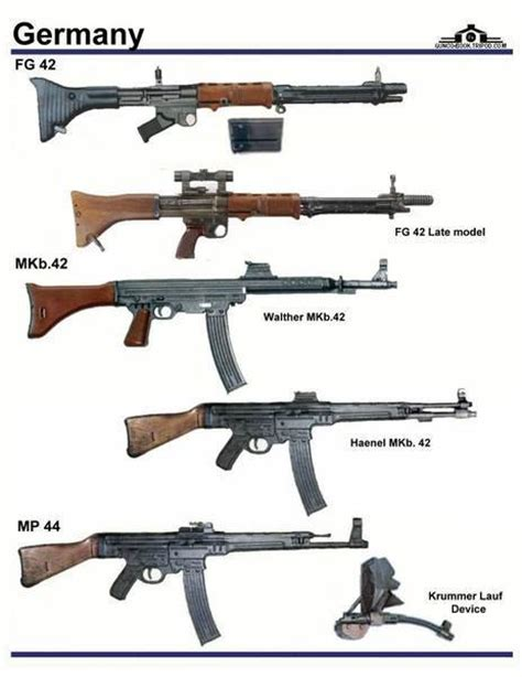 german weapons german military weapons of ww1 ww2 german wwii auto and assault rifles vapen pinterest
