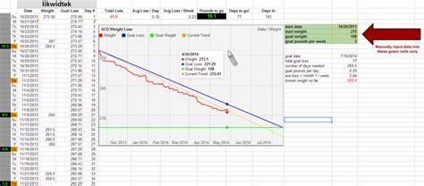 weight loss challenge spreadsheet template excel techniology net