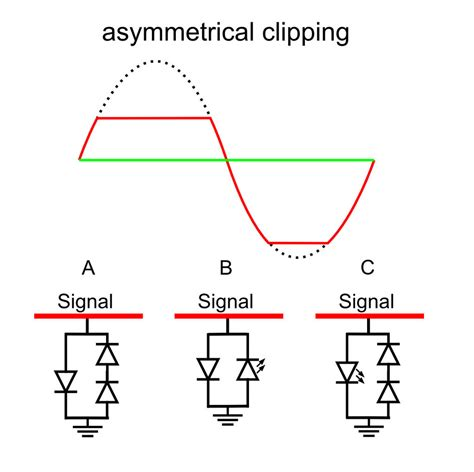 diode clipping wiki clipper circuit using diode 28 images gt diode clippers an overview of clipping circuits