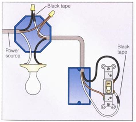 wiring how do i wire a switched outlet with the switch