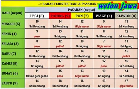 Buku Primbon Watak primbon jowo search results calendar 2015
