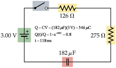 how does it take to discharge a capacitor rlc circuits time dependence