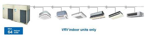 Ac Vrv Panasonic daikin vrv iv system mifa air conditioning sabah