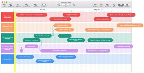 roadmap planning tool roadmap planner the tool to build your strategy