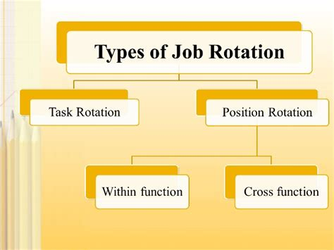 rotation program template rotation program template choice image template