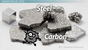 Iron Vs Bronze History Of Metallurgy Video With Lesson