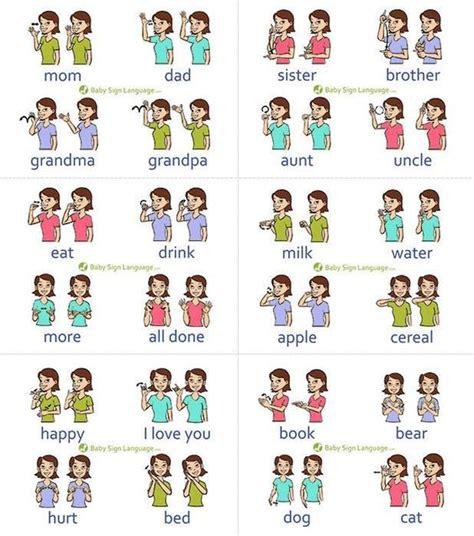 language fr langue des signes langage des signes