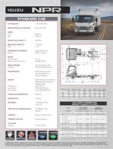 Isuzu Npr Specifications Hino Isuzu Medium Duty Truck Dealer Nicholas Truck
