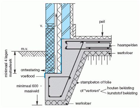 beton laten storten voor tuinhuis betonnen fundering met vorst rand storten voor aanbouw