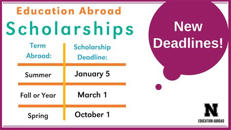 Unl Mba Application Deadline education abroad scholarships new deadlines this year