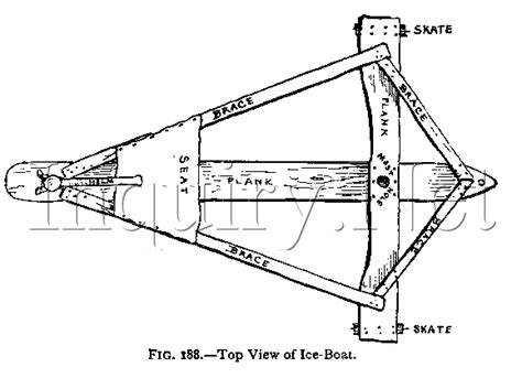 cardboard boat schematics ice boat plans how to build ice boats