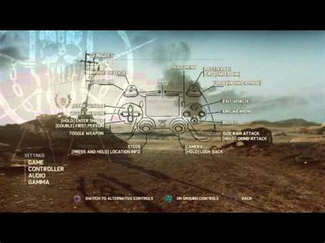 mad max dual shock 4 alternate button layout controls
