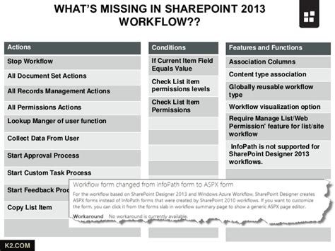 sharepoint 2013 workflow collect data from user sharepoint workflow in 2013