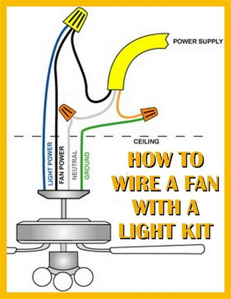 Ceiling Fan Light Kit Wiring replace a light fixture with a ceiling fan