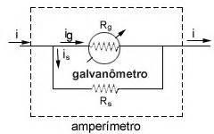 resistor shunt medir corrente er 237 metro medidores el 233 tricos col 233 gio web