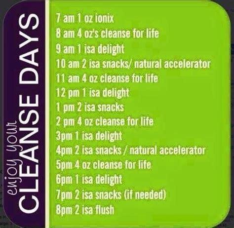 Dates Detox Diet by Isagenix Hourly Cleanse Schedule Food