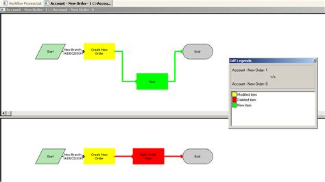 workflow software comparison workflow software comparison pin workflow pin workflow