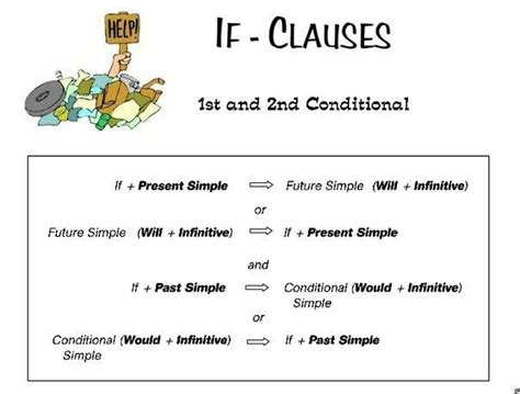 if clauses pattern 3 70 best conditionals images on pinterest english