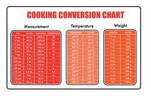 Kitchen Measurement Conversion Table Cooking Ingredient Measurement Conversion Tool Baking Conversion Calculator