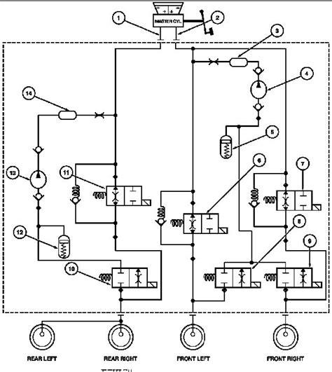 e350 brake light wiring diagram additionally abs brake