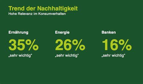 gls bank de factory magazin f 252 r nachhaltiges wirtschaften news