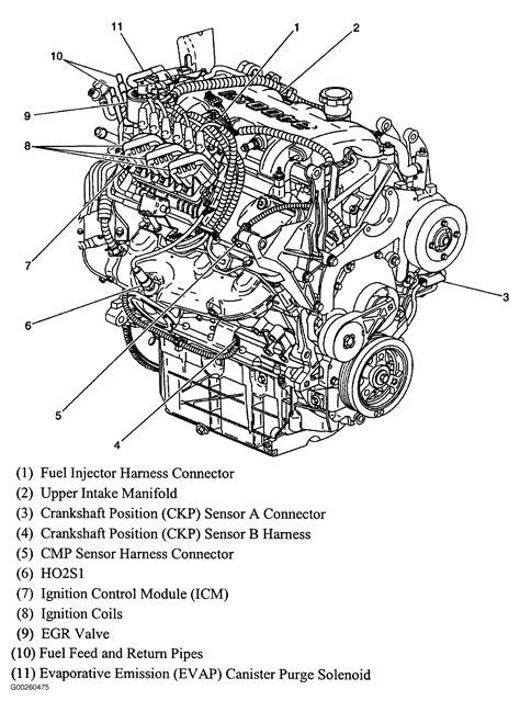 small engine maintenance and repair 2001 chevrolet tahoe parental controls 2001 chevy venture engine diagram wiring info
